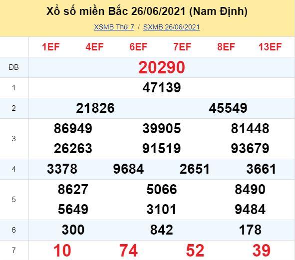 xsmb 26062021