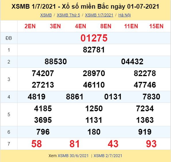 xsmb 01072021