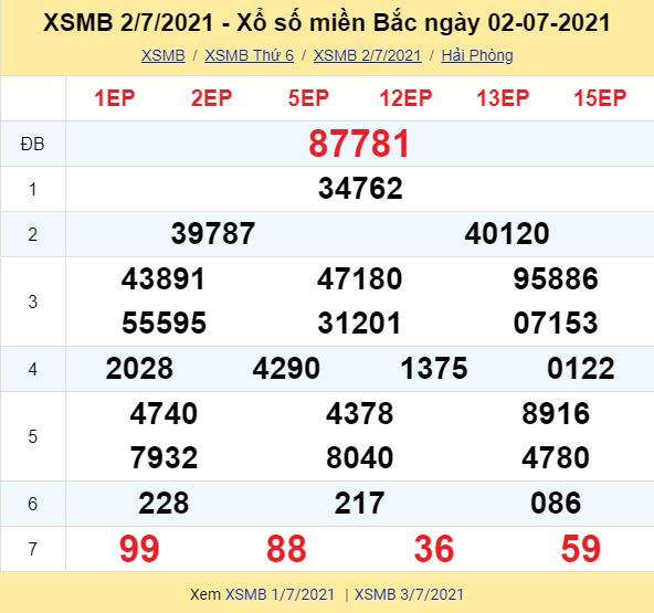xsmb 02072021