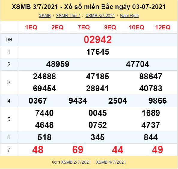 xsmb 03072021